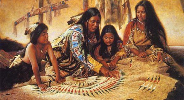 Биоуголь древних индейцев