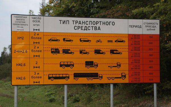 Тарифы на участке М-11