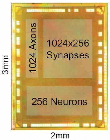 Нейросинаптический чип