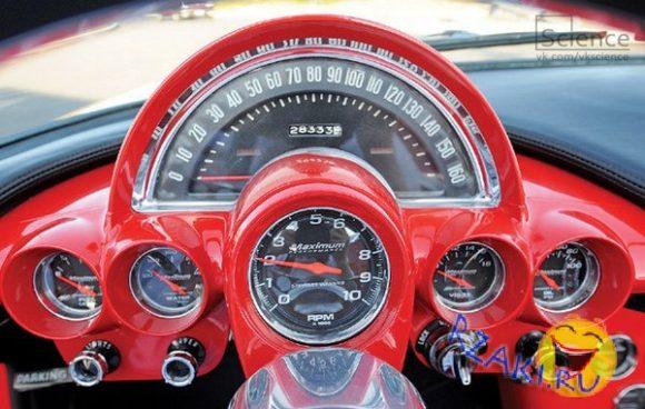 приборная панель автомобилей