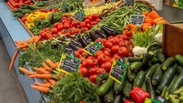 как изменились цены на продукты
