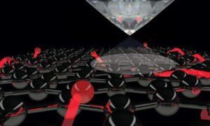 снимки движения тока в графене