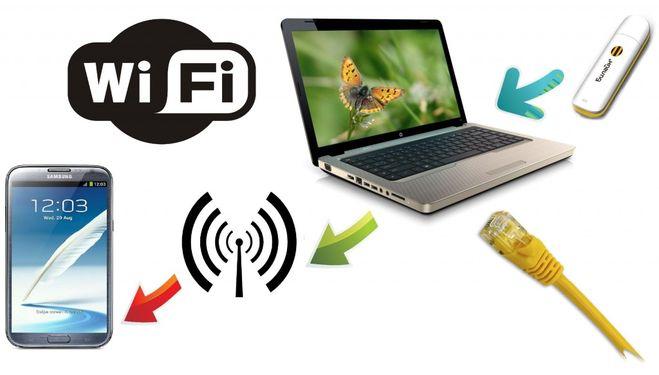 интернет без Wi-Fi
